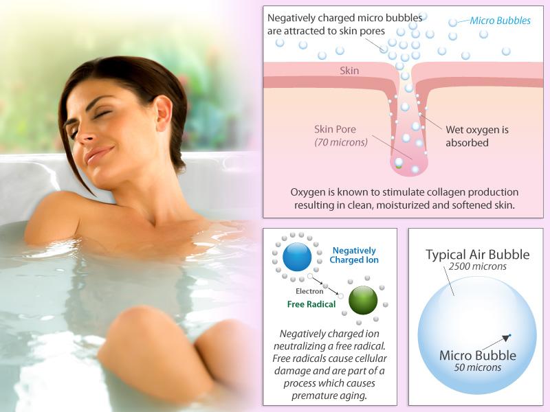 Microsilk Skin Therapy